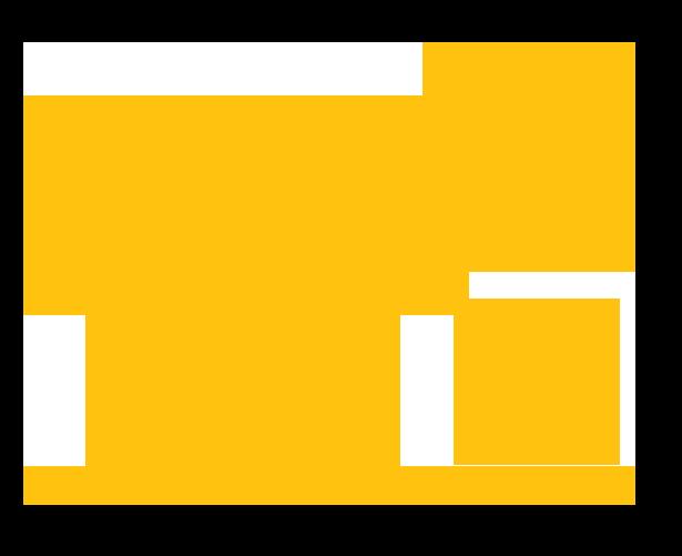 Buy Investment Property Program